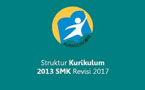 Koordinasi Mutu SMK Spektrum Program Keahlian SMK